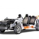 Multiplataforma MQB da Volkswagen.