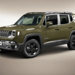 Jeep Renegade Willys.